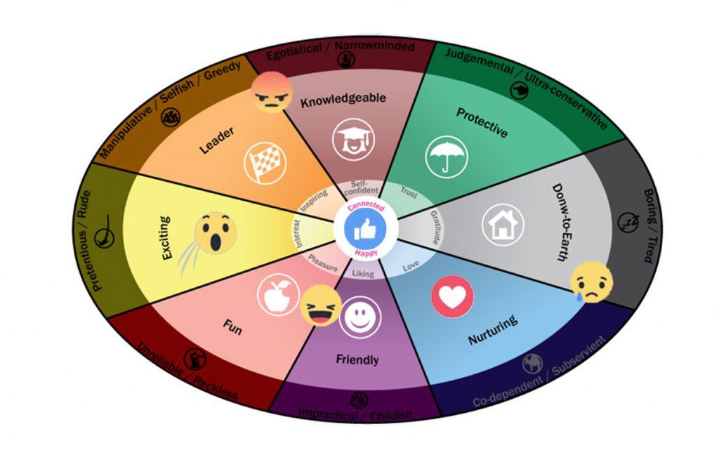 New FB Wheel