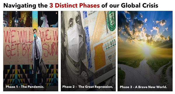 Marketers, are you ready for all 3 phases of this crisis?